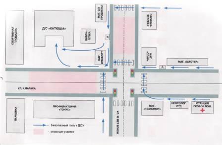Схема маршрута движения детей